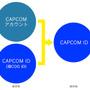 カプコン、「COG ID」の名称変更を発表─「CAPCOMアカウント」との将来的な統合に向けた準備のため