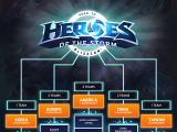 『Heroes of the Storm』初の世界大会がBlizzCon 2015で開催―賞金総額120万ドル以上 画像