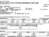 任天堂、平成27年3月期第3四半期決算を発表―『ポケモンORAS』は935万本、『スマブラ for 3DS』は619万本 画像