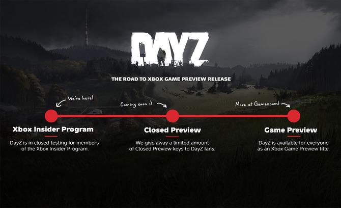 ゾンビサバイバル『DayZ』XB1版...