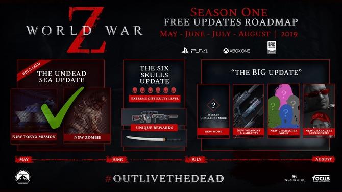 World War Z』に新難易度、新武器を追加する「Six Skulls Update