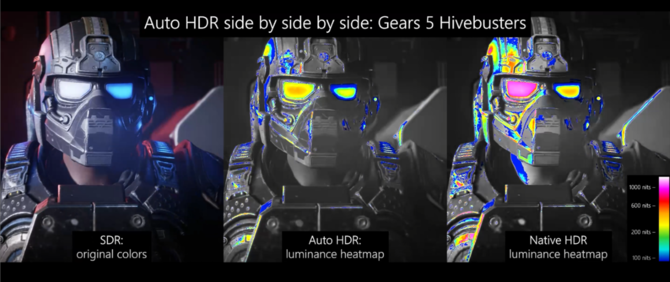 Auto HDR for PC