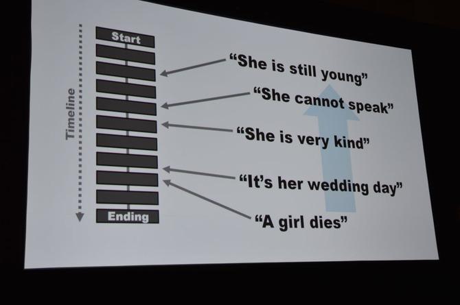 【GDC 2014】ヨコオタロウ氏が語るゲームシナリオの書き方。変わった人